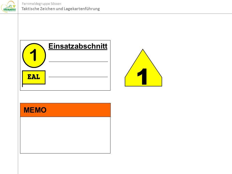 Fernmeldegruppe Sössen Taktische Zeichen und Lagekartenführung 1 Einsatzabschnitt MEMO