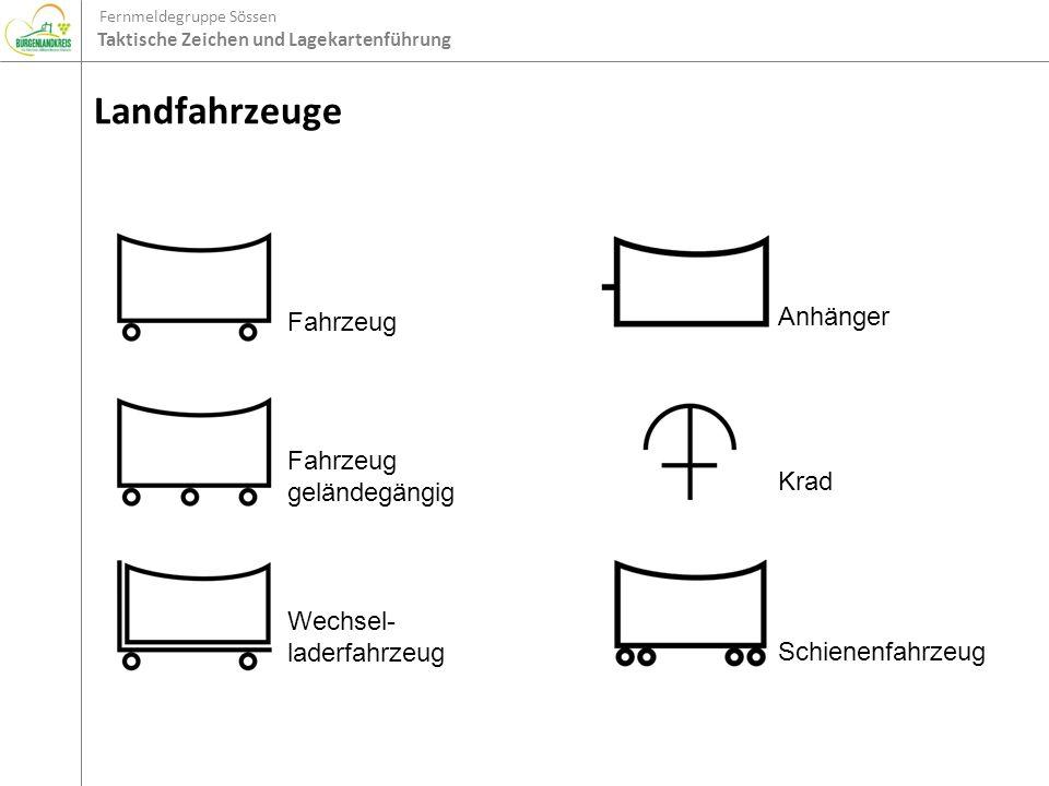 Fernmeldegruppe Sössen Taktische Zeichen und Lagekartenführung Landfahrzeuge Fahrzeug Wechsel- laderfahrzeug Fahrzeug geländegängig Anhänger Krad Schi