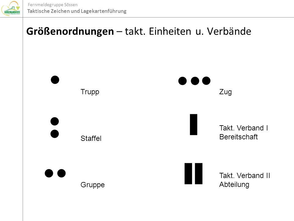 Fernmeldegruppe Sössen Taktische Zeichen und Lagekartenführung Größenordnungen – takt. Einheiten u. Verbände Staffel Trupp Gruppe Zug Takt. Verband II
