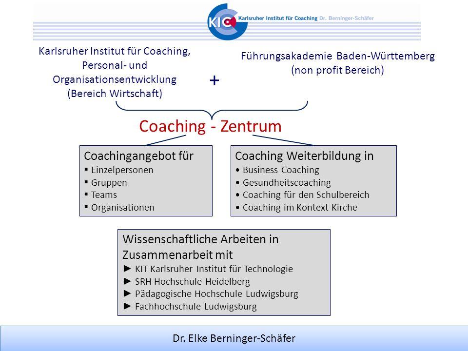 Karlsruher Institut für Coaching, Personal- und Organisationsentwicklung (Bereich Wirtschaft) Coachingangebot für Einzelpersonen Gruppen Teams Organis