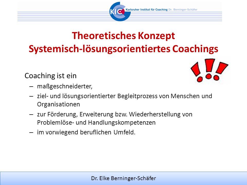 Dr. Elke Berninger-Schäfer Theoretisches Konzept Systemisch-lösungsorientiertes Coachings Coaching ist ein –m–maßgeschneiderter, –z–ziel- und lösungso