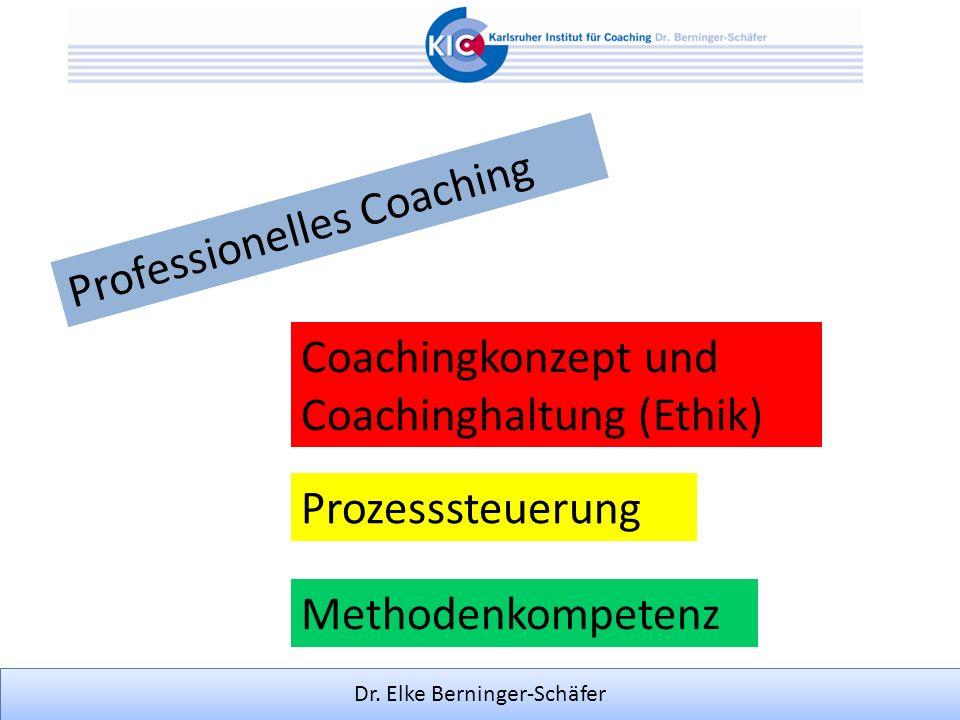 Dr. Elke Berninger-Schäfer Professionelles Coaching Coachingkonzept und Coachinghaltung (Ethik) Prozesssteuerung Methodenkompetenz