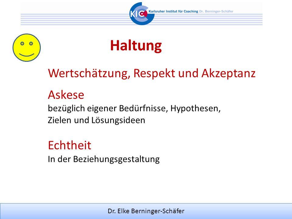 Dr. Elke Berninger-Schäfer Askese bezüglich eigener Bedürfnisse, Hypothesen, Zielen und Lösungsideen Echtheit In der Beziehungsgestaltung n Haltung We