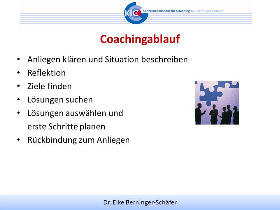 Dr. Elke Berninger-Schäfer Coachingablauf Anliegen klären und Situation beschreiben Reflektion Ziele finden Lösungen suchen Lösungen auswählen und ers