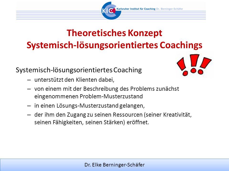 Dr. Elke Berninger-Schäfer Theoretisches Konzept Systemisch-lösungsorientiertes Coachings Systemisch-lösungsorientiertes Coaching – unterstützt den Kl