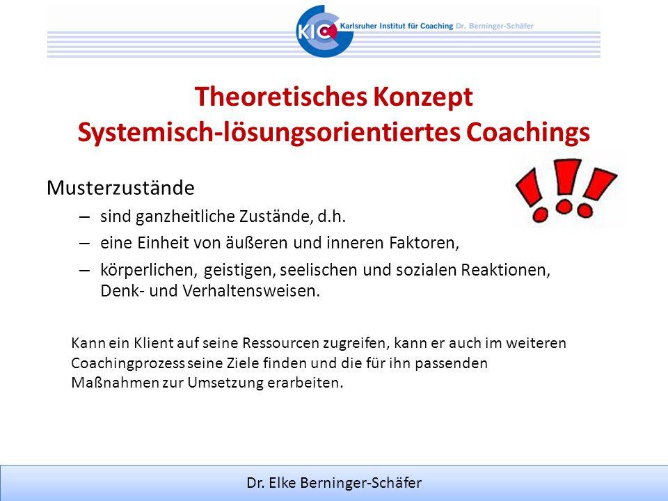 Dr. Elke Berninger-Schäfer Theoretisches Konzept Systemisch-lösungsorientiertes Coachings Musterzustände – sind ganzheitliche Zustände, d.h. – eine Ei