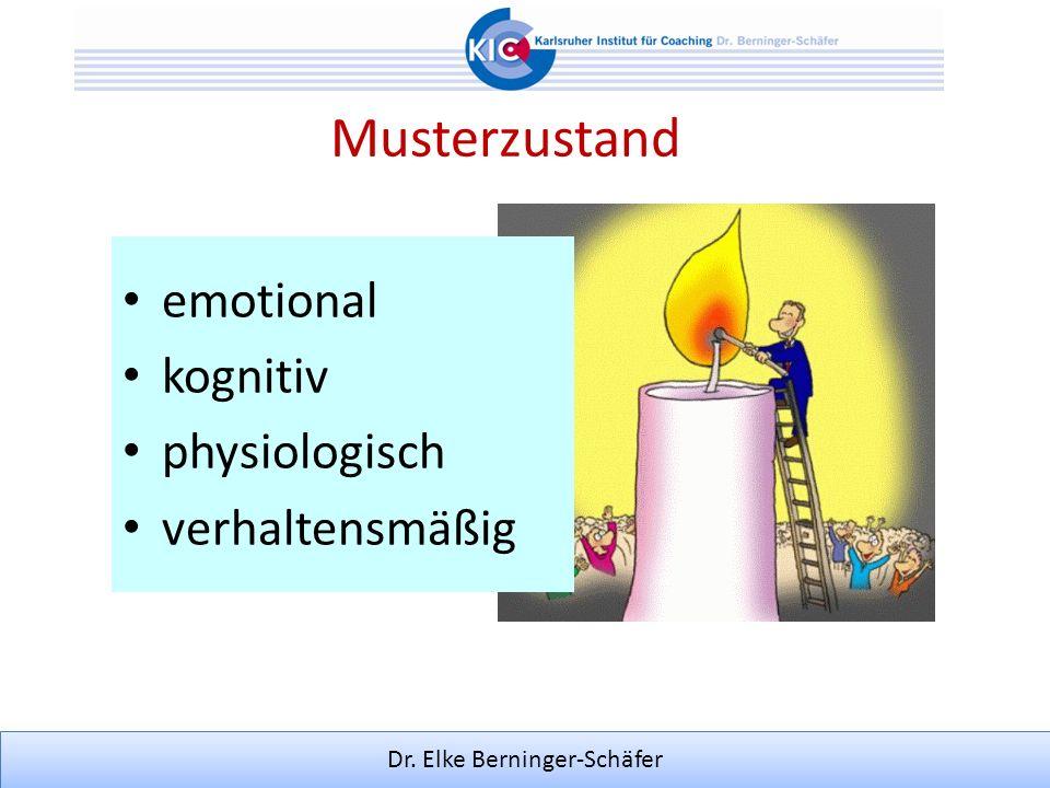 Dr. Elke Berninger-Schäfer Musterzustand emotional kognitiv physiologisch verhaltensmäßig