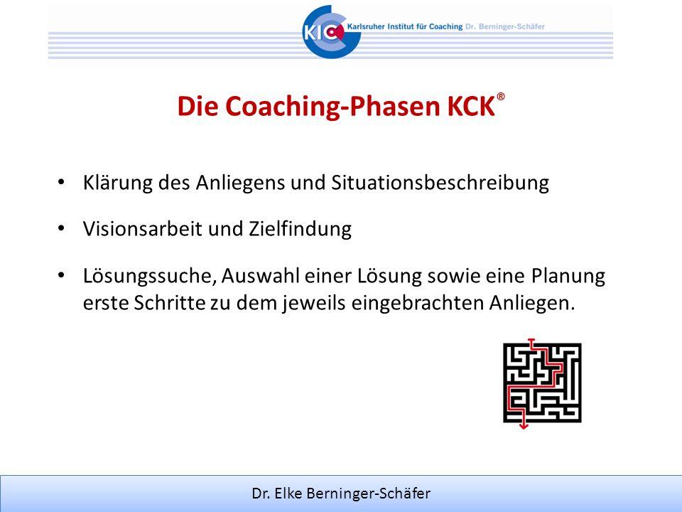 Dr. Elke Berninger-Schäfer Klärung des Anliegens und Situationsbeschreibung Visionsarbeit und Zielfindung Lösungssuche, Auswahl einer Lösung sowie ein
