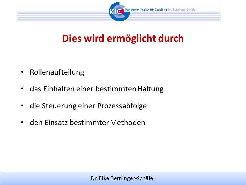Dr. Elke Berninger-Schäfer Rollenaufteilung das Einhalten einer bestimmten Haltung die Steuerung einer Prozessabfolge den Einsatz bestimmter Methoden