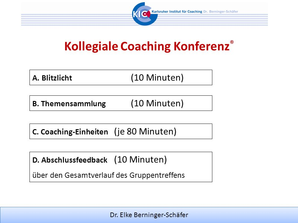 Dr. Elke Berninger-Schäfer A. Blitzlicht (10 Minuten) B. Themensammlung (10 Minuten) C. Coaching-Einheiten (je 80 Minuten) D. Abschlussfeedback (10 Mi