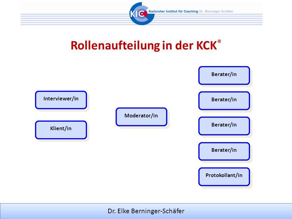 Dr. Elke Berninger-Schäfer Rollenaufteilung in der KCK ® Moderator/in Klient/in Interviewer/in Berater/in Protokollant/in Berater/in