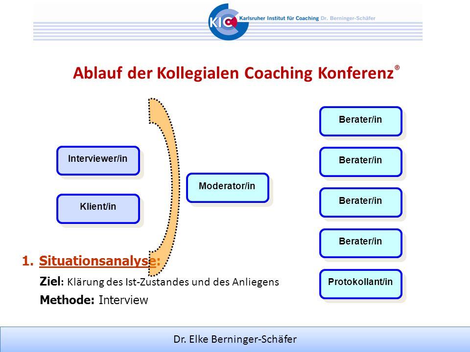 Dr. Elke Berninger-Schäfer 1.Situationsanalyse: Methode: Interview Ziel : Klärung des Ist-Zustandes und des Anliegens Protokollant/in Moderator/in Kli