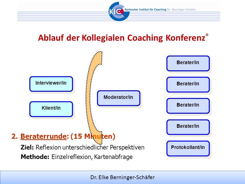 Dr. Elke Berninger-Schäfer 2.Beraterrunde: (15 Minuten) Methode: Einzelreflexion, Kartenabfrage Ziel: Reflexion unterschiedlicher Perspektiven Moderat