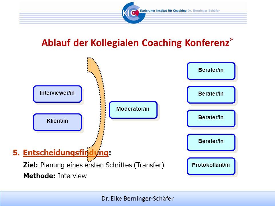 Dr. Elke Berninger-Schäfer Moderator/in Klient/in Interviewer/in Berater/in Protokollant/in Berater/in 5.Entscheidungsfindung: Methode: Interview Ziel