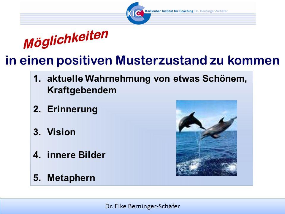 Dr. Elke Berninger-Schäfer in einen positiven Musterzustand zu kommen 1.aktuelle Wahrnehmung von etwas Schönem, Kraftgebendem 2.Erinnerung 3.Vision 4.