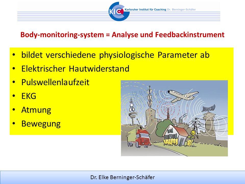 Dr. Elke Berninger-Schäfer bildet verschiedene physiologische Parameter ab Elektrischer Hautwiderstand Pulswellenlaufzeit EKG Atmung Bewegung Body-mon