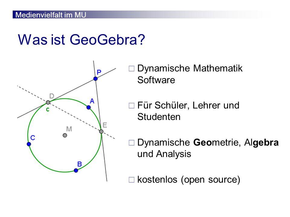 Medienvielfalt im MU Was ist GeoGebra.