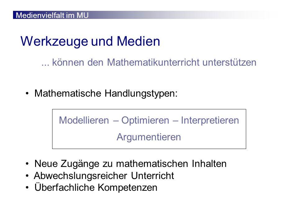 Medienvielfalt im MU Werkzeuge und Medien Mathematische Handlungstypen: Modellieren – Optimieren – Interpretieren Argumentieren Neue Zugänge zu mathematischen Inhalten Abwechslungsreicher Unterricht Überfachliche Kompetenzen...