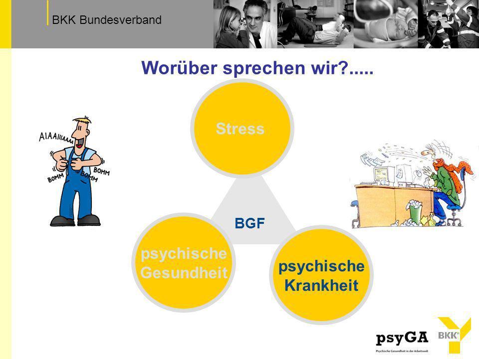 TextfeldBKK Bundesverband BGF psychische Gesundheit psychische Krankheit Stress Worüber sprechen wir?.....