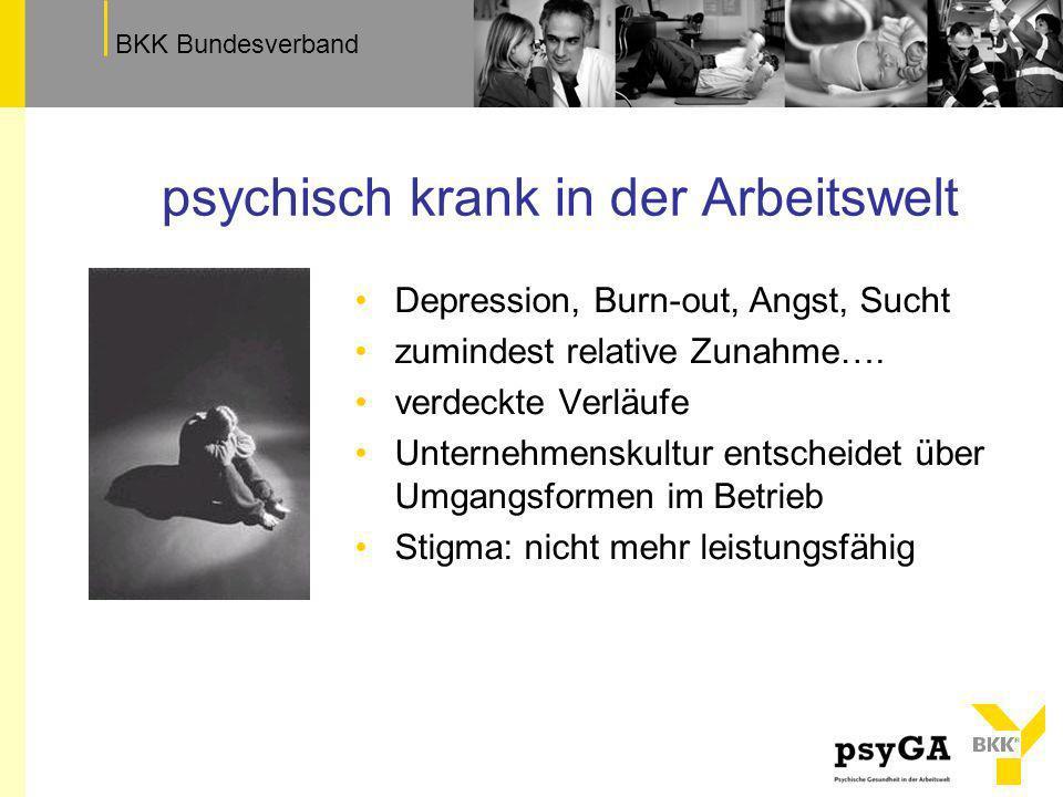 TextfeldBKK Bundesverband psychisch krank in der Arbeitswelt Depression, Burn-out, Angst, Sucht zumindest relative Zunahme…. verdeckte Verläufe Untern