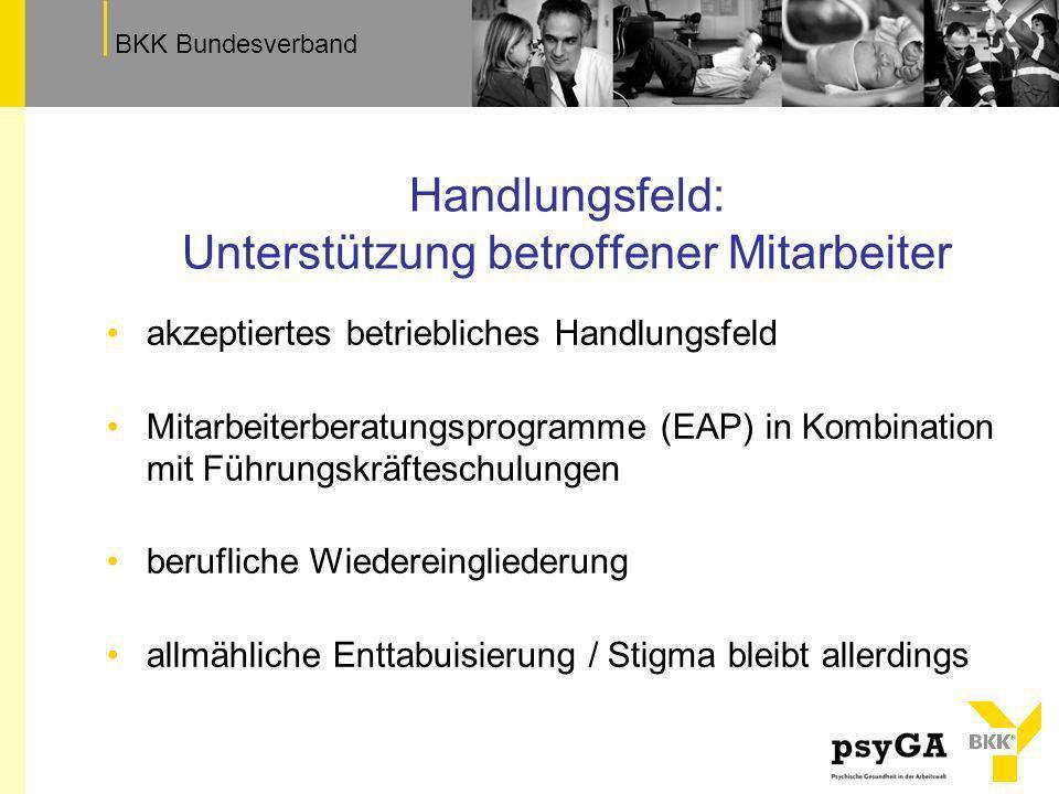 TextfeldBKK Bundesverband Handlungsfeld: Unterstützung betroffener Mitarbeiter akzeptiertes betriebliches Handlungsfeld Mitarbeiterberatungsprogramme