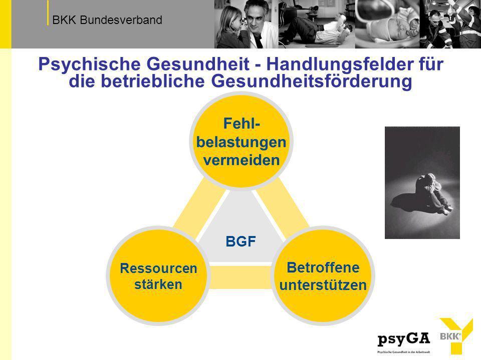 TextfeldBKK Bundesverband BGF Ressourcen stärken Betroffene unterstützen Fehl- belastungen vermeiden Psychische Gesundheit - Handlungsfelder für die b