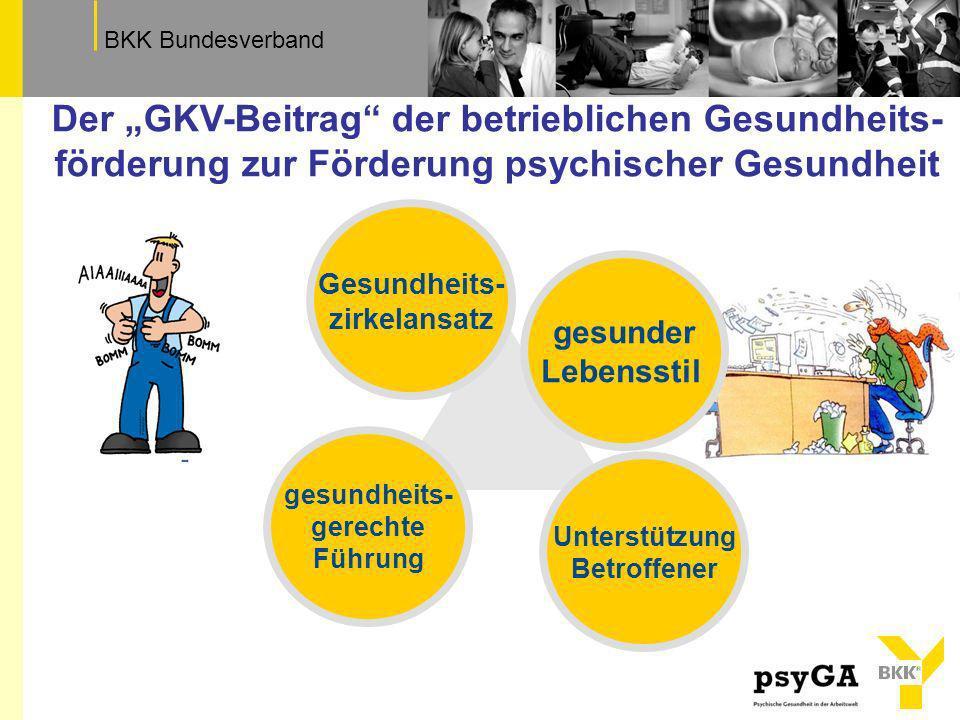 TextfeldBKK Bundesverband gesundheits- gerechte Führung Unterstützung Betroffener Gesundheits- zirkelansatz Der GKV-Beitrag der betrieblichen Gesundhe