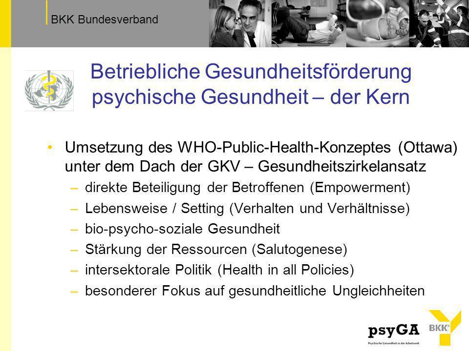 TextfeldBKK Bundesverband Betriebliche Gesundheitsförderung psychische Gesundheit – der Kern Umsetzung des WHO-Public-Health-Konzeptes (Ottawa) unter
