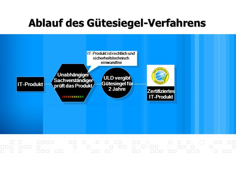 IT-Produkt Unabhängiger Sachverständiger prüft das Produkt ULD vergibt Gütesiegel für 2 Jahre IT-Produkt ist rechtlich und sicherheitstechnisch einwandfrei Ablauf des Gütesiegel-Verfahrens