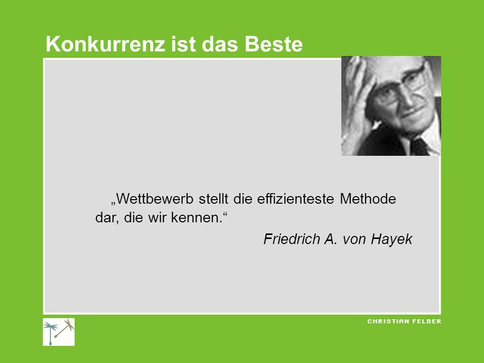 Wettbewerb stellt die effizienteste Methode dar, die wir kennen. Friedrich A. von Hayek Konkurrenz ist das Beste