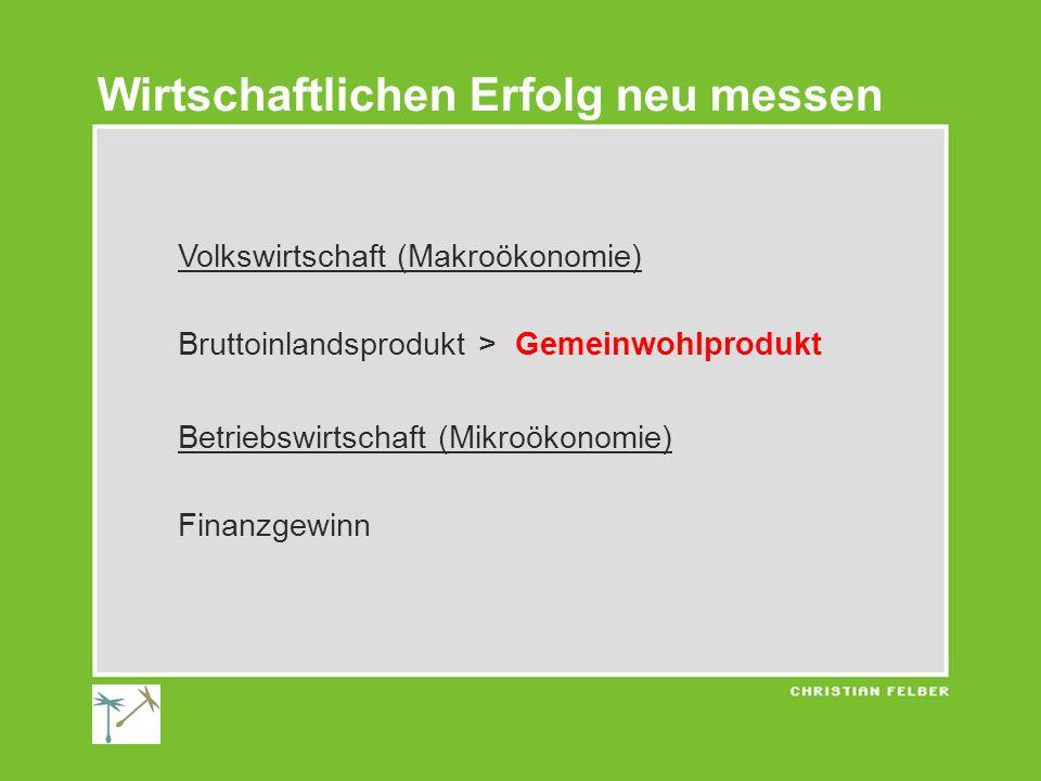 Volkswirtschaft (Makroökonomie) Bruttoinlandsprodukt > Gemeinwohlprodukt Betriebswirtschaft (Mikroökonomie) Finanzgewinn Wirtschaftlichen Erfolg neu m