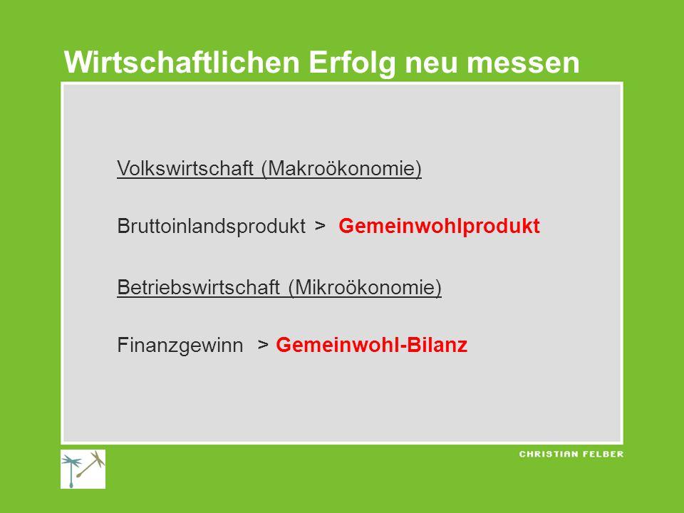 Volkswirtschaft (Makroökonomie) Bruttoinlandsprodukt > Gemeinwohlprodukt Betriebswirtschaft (Mikroökonomie) Finanzgewinn > Gemeinwohl-Bilanz Wirtschaf