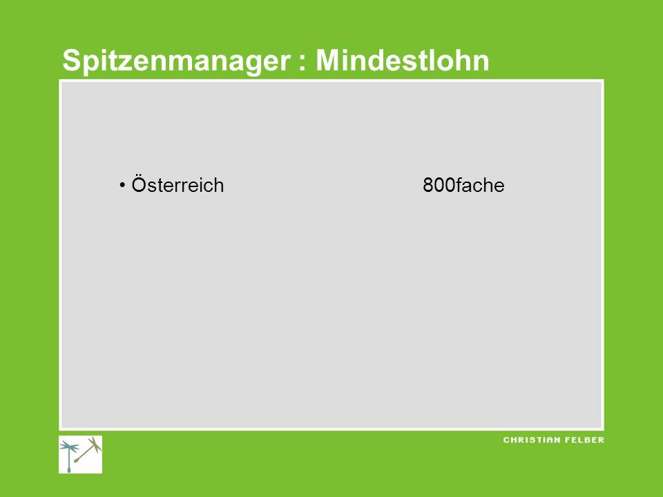 Österreich 800fache Spitzenmanager : Mindestlohn
