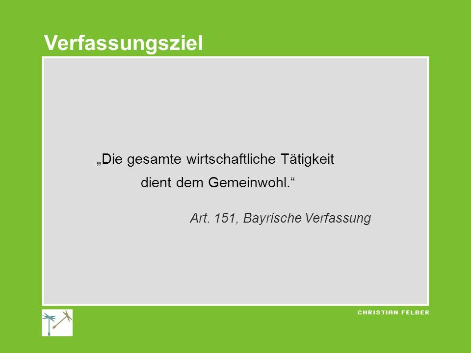 Die gesamte wirtschaftliche Tätigkeit dient dem Gemeinwohl. Art. 151, Bayrische Verfassung Verfassungsziel