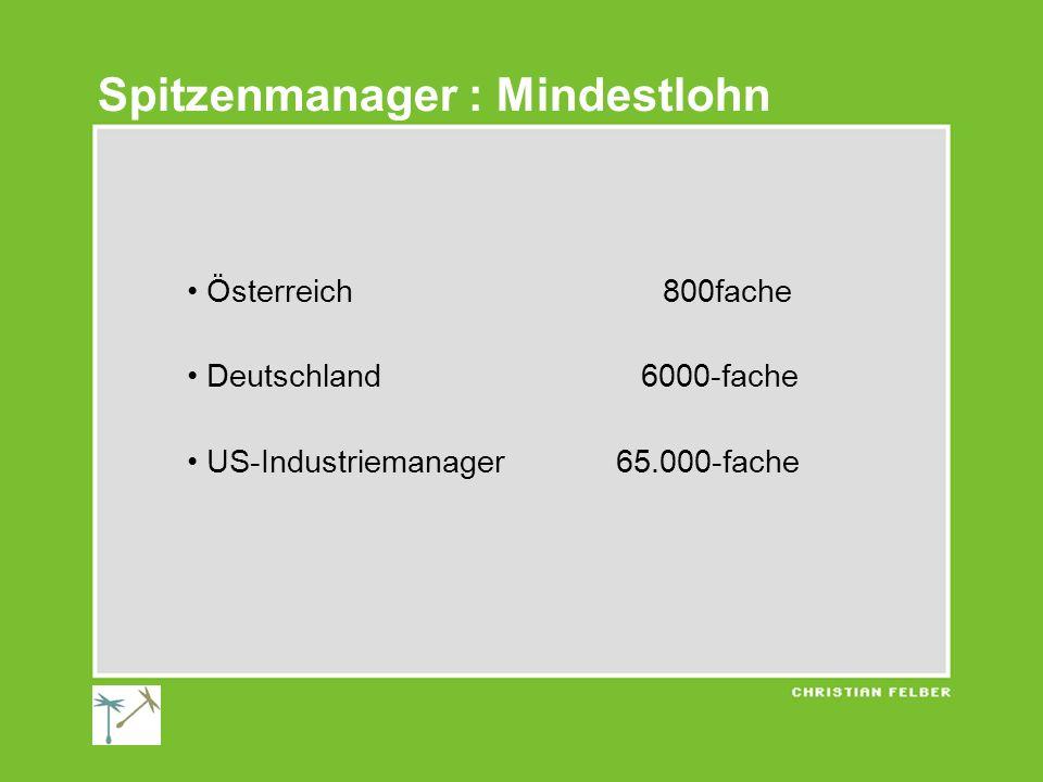 Österreich 800fache Deutschland 6000-fache US-Industriemanager 65.000-fache Spitzenmanager : Mindestlohn