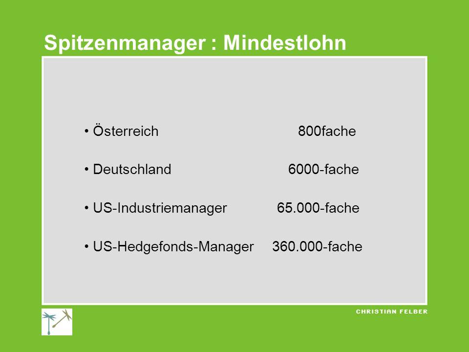Österreich 800fache Deutschland 6000-fache US-Industriemanager 65.000-fache US-Hedgefonds-Manager 360.000-fache Spitzenmanager : Mindestlohn