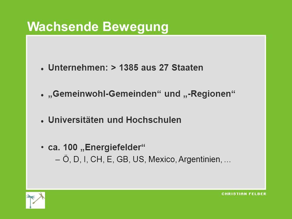 Unternehmen: > 1385 aus 27 Staaten Gemeinwohl-Gemeinden und -Regionen Universitäten und Hochschulen ca. 100 Energiefelder –Ö, D, I, CH, E, GB, US, Mex