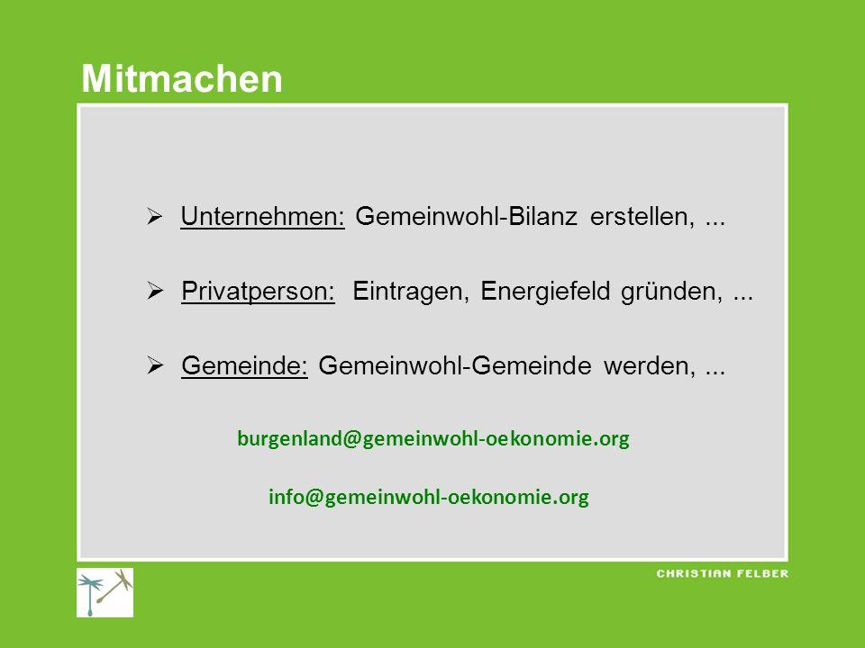 Mitmachen Unternehmen: Gemeinwohl-Bilanz erstellen,... Privatperson: Eintragen, Energiefeld gründen,... Gemeinde: Gemeinwohl-Gemeinde werden,... burge