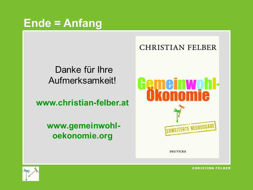 Danke für Ihre Aufmerksamkeit! www.christian-felber.at www.gemeinwohl- oekonomie.org Ende = Anfang