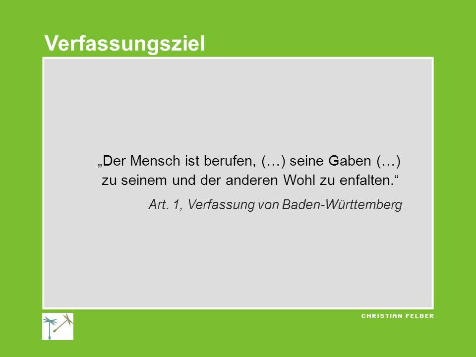 Der Mensch ist berufen, (…) seine Gaben (…) zu seinem und der anderen Wohl zu enfalten. Art. 1, Verfassung von Baden-Württemberg Verfassungsziel