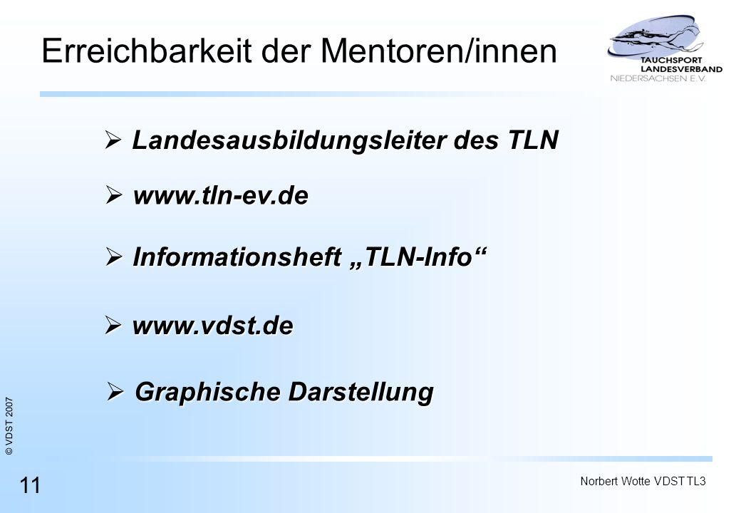 © VDST 2007 Norbert Wotte VDST TL3 11 Erreichbarkeit der Mentoren/innen Landesausbildungsleiter des TLN Landesausbildungsleiter des TLN www.tln-ev.de