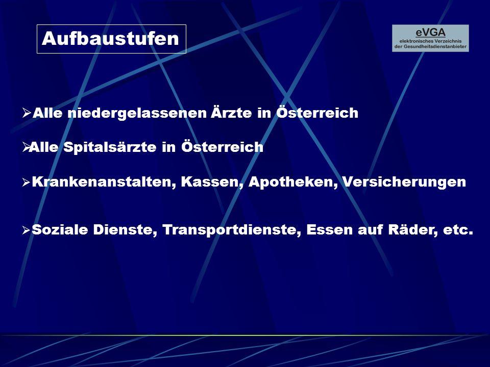 Aufbaustufen Alle niedergelassenen Ärzte in Österreich Alle Spitalsärzte in Österreich Krankenanstalten, Kassen, Apotheken, Versicherungen Soziale Dienste, Transportdienste, Essen auf Räder, etc.