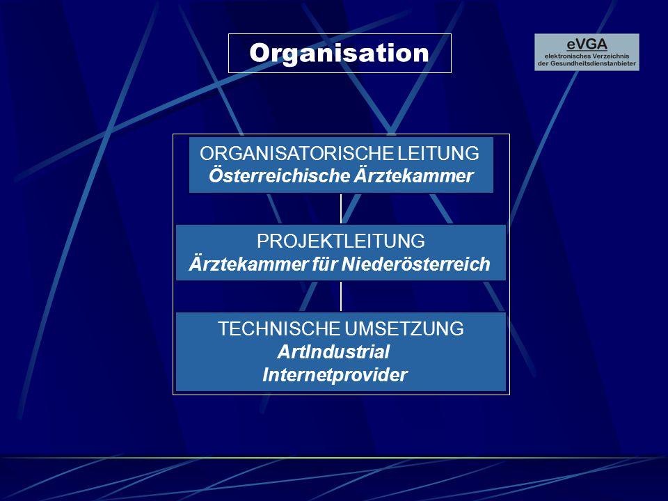 Organisation TECHNISCHE UMSETZUNG ArtIndustrial Internetprovider PROJEKTLEITUNG Ärztekammer für Niederösterreich ORGANISATORISCHE LEITUNG Österreichische Ärztekammer