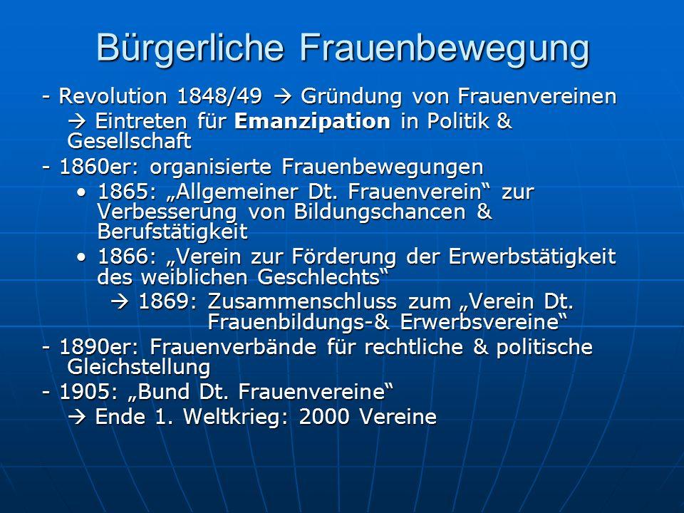 Bürgerliche Frauenbewegung - Revolution 1848/49 Gründung von Frauenvereinen Eintreten für Emanzipation in Politik & Gesellschaft Eintreten für Emanzip