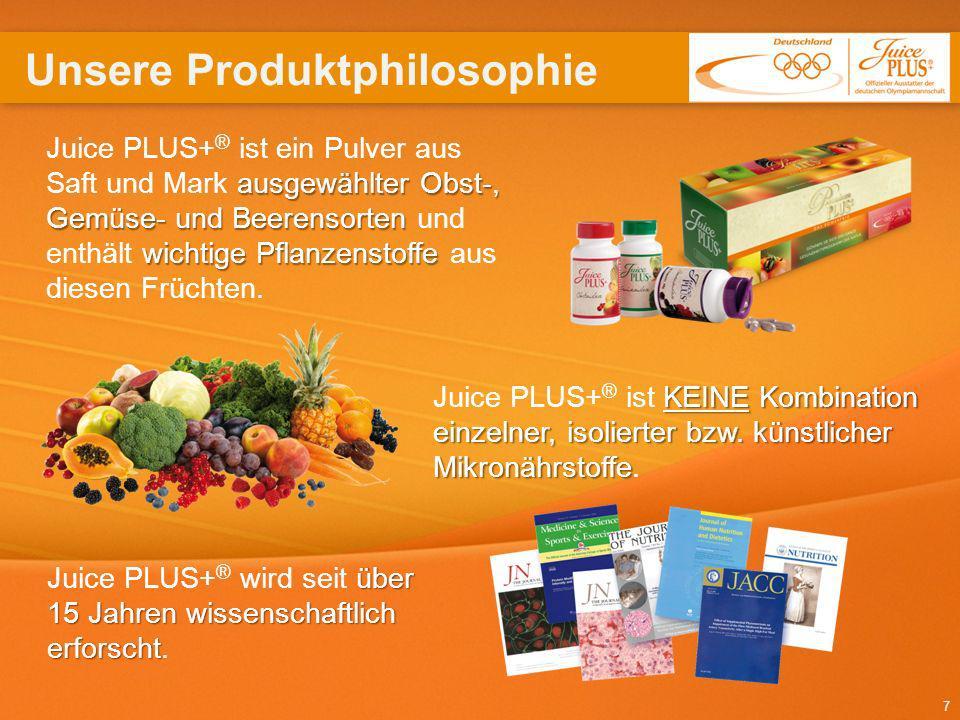 7 über 15 Jahrenwissenschaftlich erforscht Juice PLUS+ ® wird seit über 15 Jahren wissenschaftlich erforscht. KEINE Kombination einzelner, isolierter