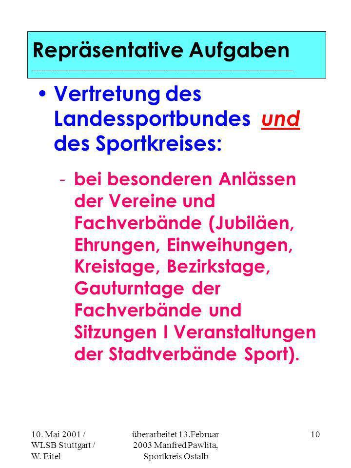 10. Mai 2001 / WLSB Stuttgart / W. Eitel überarbeitet 13.Februar 2003 Manfred Pawlita, Sportkreis Ostalb 9 Sportkreisverwaltung: - Turnusmäßige Sitzun