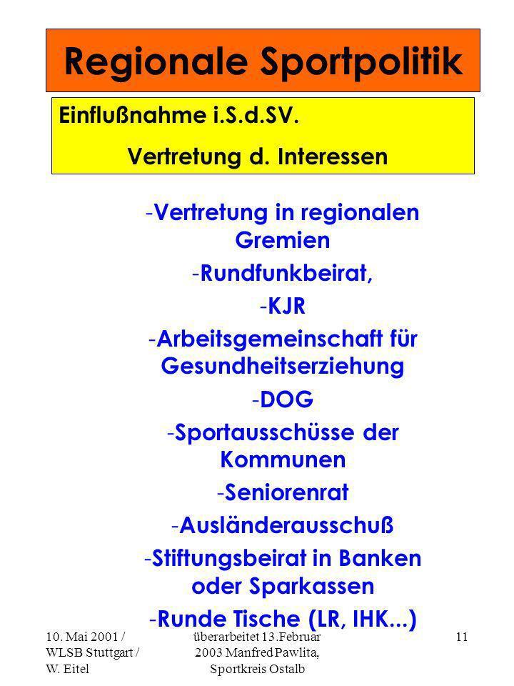10. Mai 2001 / WLSB Stuttgart / W. Eitel überarbeitet 13.Februar 2003 Manfred Pawlita, Sportkreis Ostalb 10 Vertretung des Landessportbundes und des S