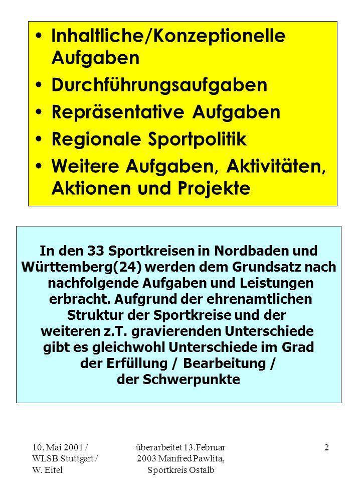 10. Mai 2001 / WLSB Stuttgart / W. Eitel überarbeitet 13.Februar 2003 Manfred Pawlita, Sportkreis Ostalb 1 Aufgaben und Leistungen der Sportkreise Zus