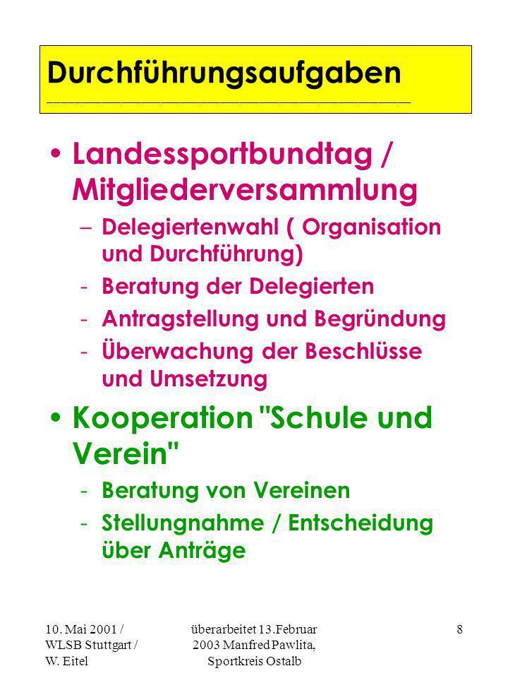 10. Mai 2001 / WLSB Stuttgart / W. Eitel überarbeitet 13.Februar 2003 Manfred Pawlita, Sportkreis Ostalb 7 Sportabzeichen - Termine, Koordination, Ver