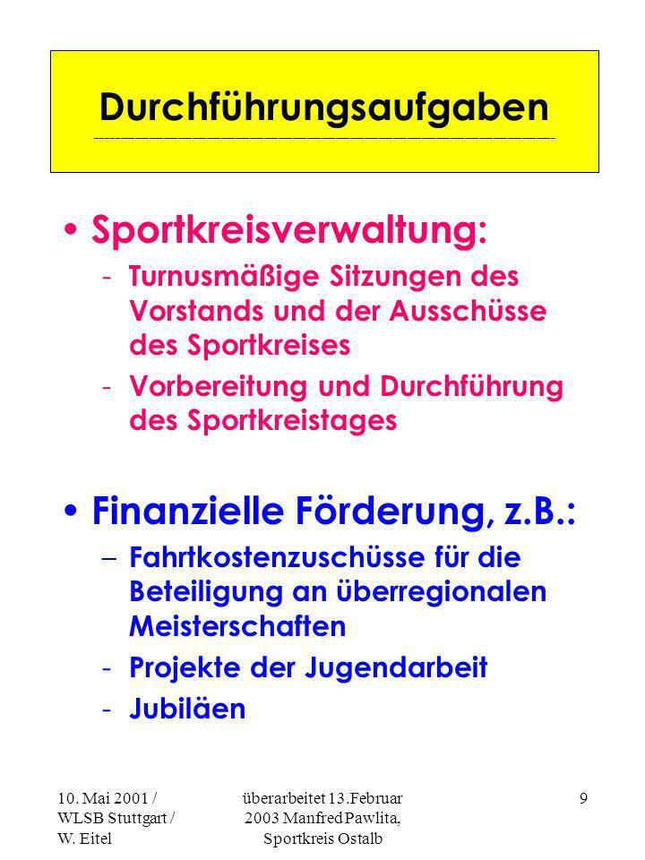 10. Mai 2001 / WLSB Stuttgart / W. Eitel überarbeitet 13.Februar 2003 Manfred Pawlita, Sportkreis Ostalb 8 Landessportbundtag / Mitgliederversammlung